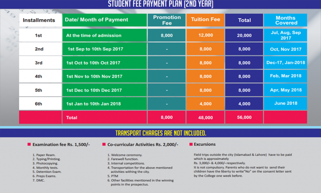 College Fee Structure